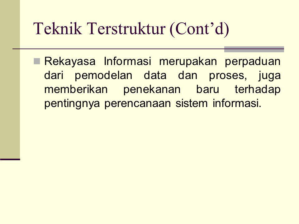 Teknik Terstruktur (Cont'd)  Rekayasa Informasi merupakan perpaduan dari pemodelan data dan proses, juga memberikan penekanan baru terhadap pentingny