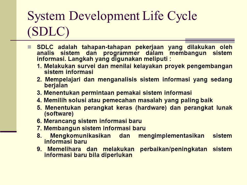 System Development Life Cycle (SDLC)  SDLC adalah tahapan-tahapan pekerjaan yang dilakukan oleh analis sistem dan programmer dalam membangun sistem i