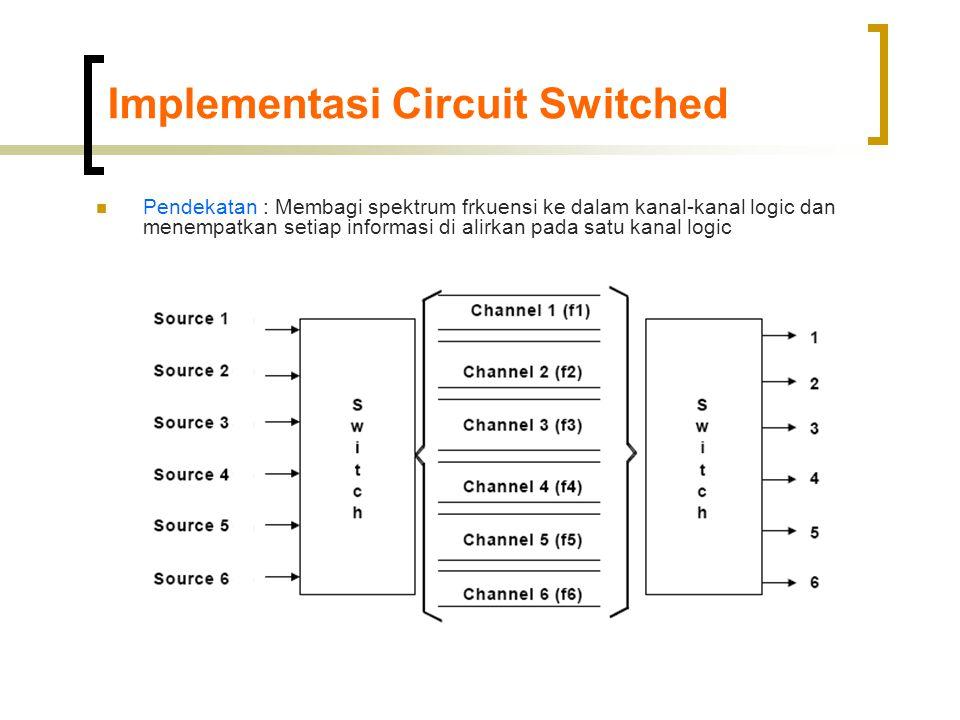 Implementasi Circuit Switched  Pendekatan : Membagi spektrum frkuensi ke dalam kanal-kanal logic dan menempatkan setiap informasi di alirkan pada satu kanal logic