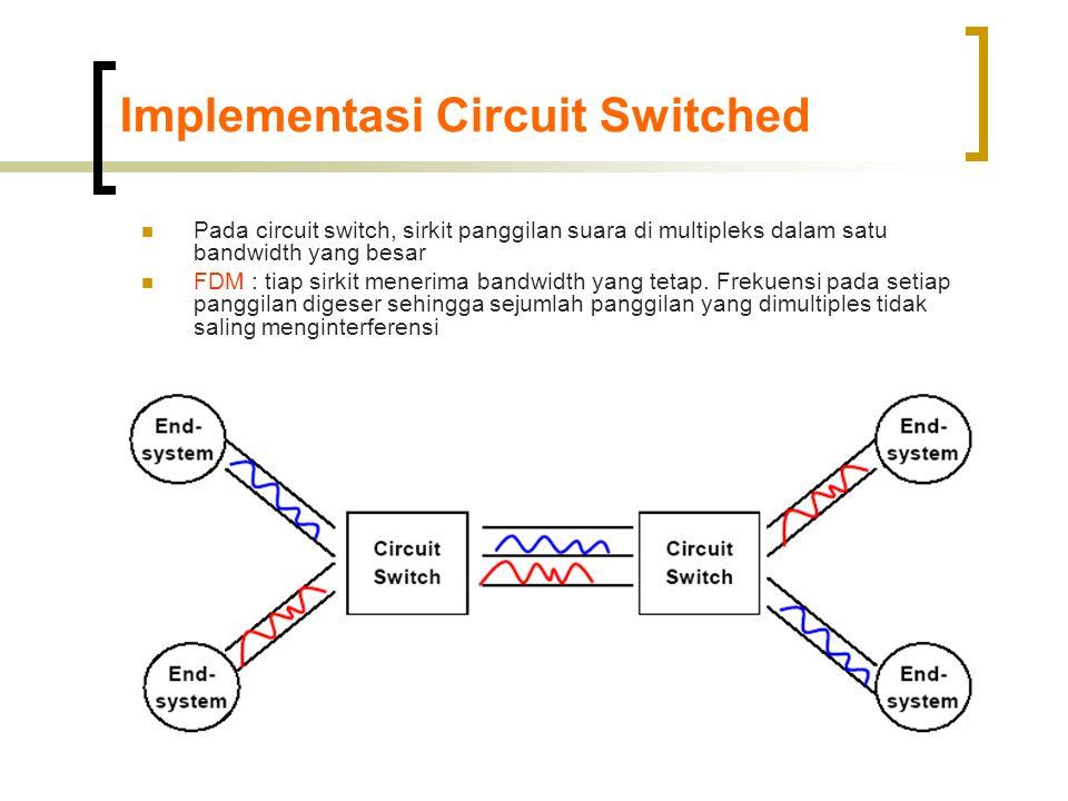 Implementasi Circuit Switched  Pada circuit switch, sirkit panggilan suara di multipleks dalam satu bandwidth yang besar  FDM : tiap sirkit menerima bandwidth yang tetap.
