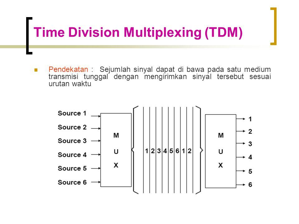 Time Division Multiplexing (TDM)  Pendekatan : Sejumlah sinyal dapat di bawa pada satu medium transmisi tunggal dengan mengirimkan sinyal tersebut sesuai urutan waktu