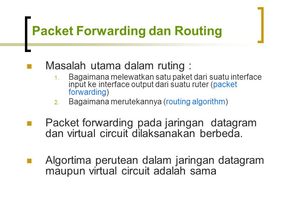 Packet Forwarding dan Routing  Masalah utama dalam ruting : 1.