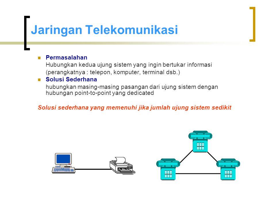 Jaringan Telekomunikasi  Permasalahan Hubungkan kedua ujung sistem yang ingin bertukar informasi (perangkatnya : telepon, komputer, terminal dsb.)  Solusi Sederhana hubungkan masing-masing pasangan dari ujung sistem dengan hubungan point-to-point yang dedicated Solusi sederhana yang memenuhi jika jumlah ujung sistem sedikit