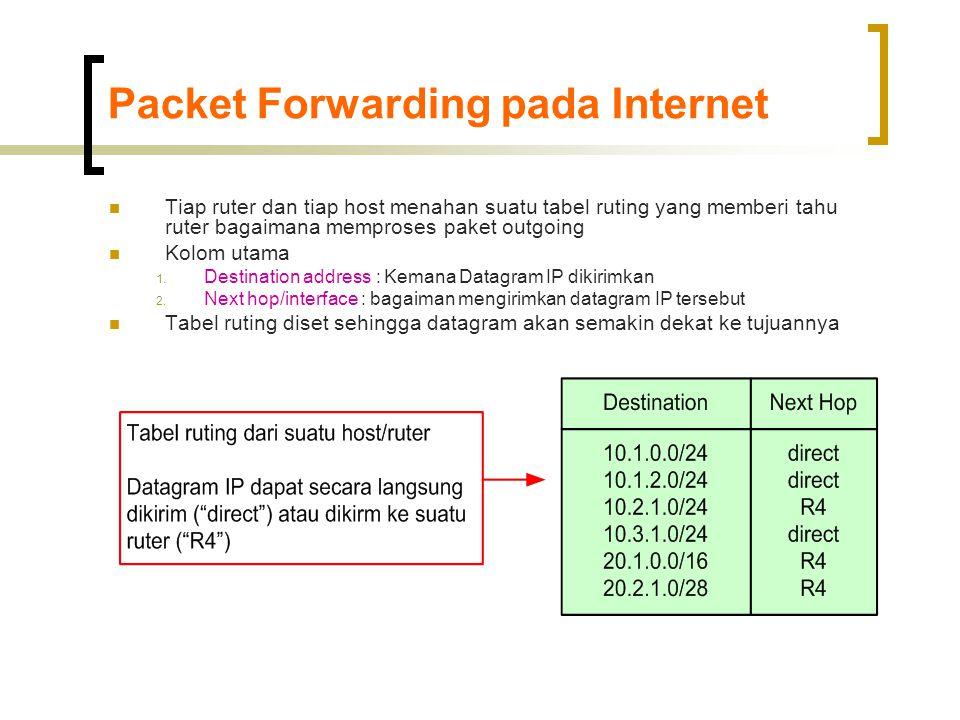 Packet Forwarding pada Internet  Tiap ruter dan tiap host menahan suatu tabel ruting yang memberi tahu ruter bagaimana memproses paket outgoing  Kolom utama 1.