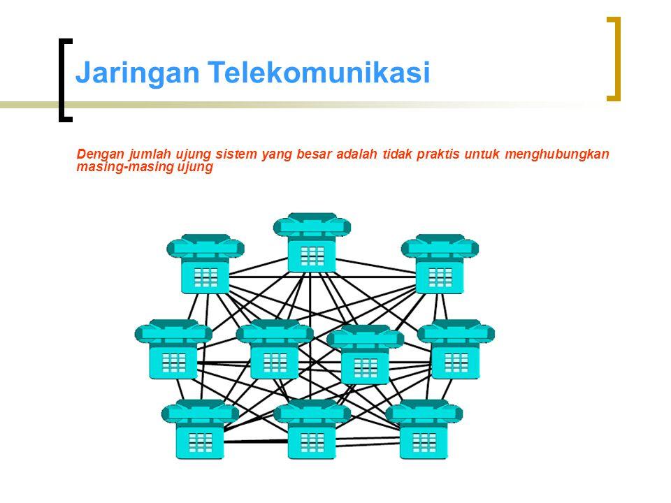  Suatu Jaringan Komunikasi menyediakan solusi untuk menghubungkan sejumlah besar ujung sistem  Prinsip :  Terdapat dua tipe perangkat : end system (ujung sistem) dan node-node (titik penghubung)  Masing-masing node dihubungkan sedikitnya satu node  Node-node jaringan membawa informasi dari sumber ke tujuan ujung sistem  Catatan: Node-node jaringan tidak men-generate informasi Jaringan Telekomunikasi