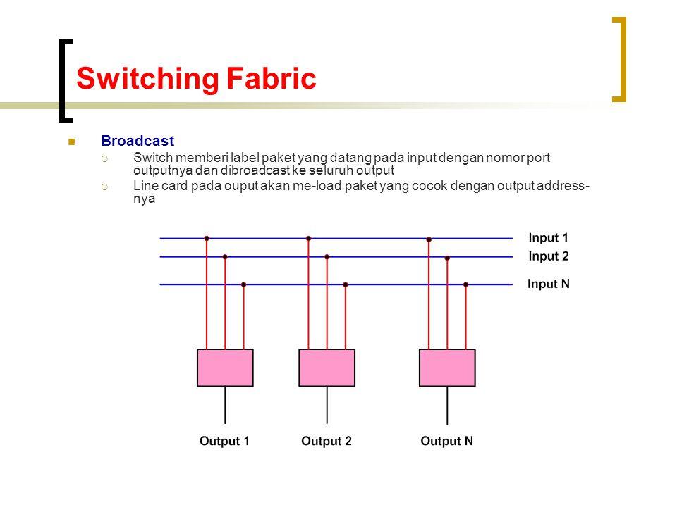Switching Fabric  Broadcast  Switch memberi label paket yang datang pada input dengan nomor port outputnya dan dibroadcast ke seluruh output  Line card pada ouput akan me-load paket yang cocok dengan output address- nya