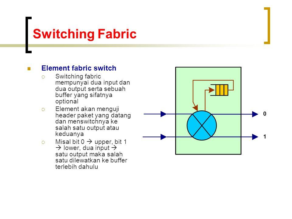 Switching Fabric  Element fabric switch  Switching fabric mempunyai dua input dan dua output serta sebuah buffer yang sifatnya optional  Element akan menguji header paket yang datang dan menswitchnya ke salah satu output atau keduanya  Misal bit 0  upper, bit 1  lower, dua input  satu output maka salah satu dilewatkan ke buffer terlebih dahulu