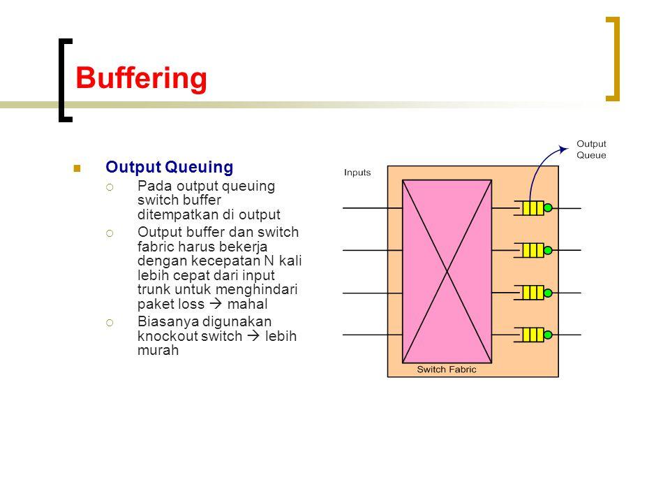 Buffering  Output Queuing  Pada output queuing switch buffer ditempatkan di output  Output buffer dan switch fabric harus bekerja dengan kecepatan N kali lebih cepat dari input trunk untuk menghindari paket loss  mahal  Biasanya digunakan knockout switch  lebih murah