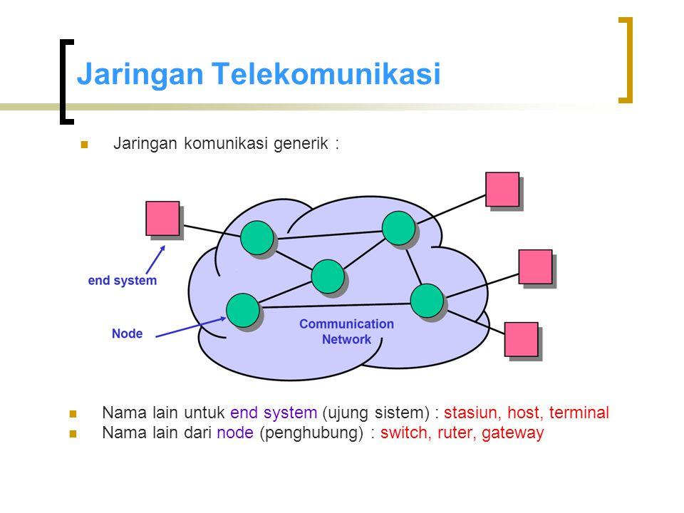  Jaringan komunikasi generik :  Nama lain untuk end system (ujung sistem) : stasiun, host, terminal  Nama lain dari node (penghubung) : switch, ruter, gateway Jaringan Telekomunikasi