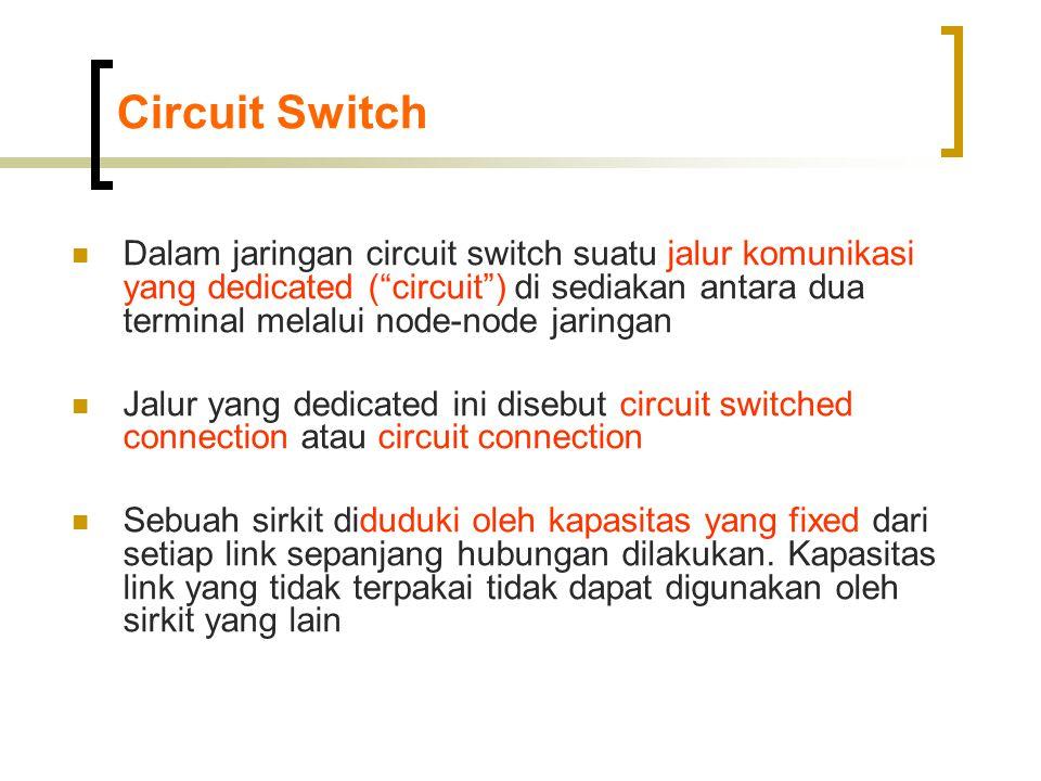 Circuit Switch  Dalam jaringan circuit switch suatu jalur komunikasi yang dedicated ( circuit ) di sediakan antara dua terminal melalui node-node jaringan  Jalur yang dedicated ini disebut circuit switched connection atau circuit connection  Sebuah sirkit diduduki oleh kapasitas yang fixed dari setiap link sepanjang hubungan dilakukan.