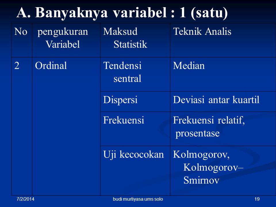 7/2/2014 19 A. Banyaknya variabel : 1 (satu) No pengukuran Variabel Maksud Statistik Teknik Analis 2OrdinalTendensi sentral Median DispersiDeviasi ant