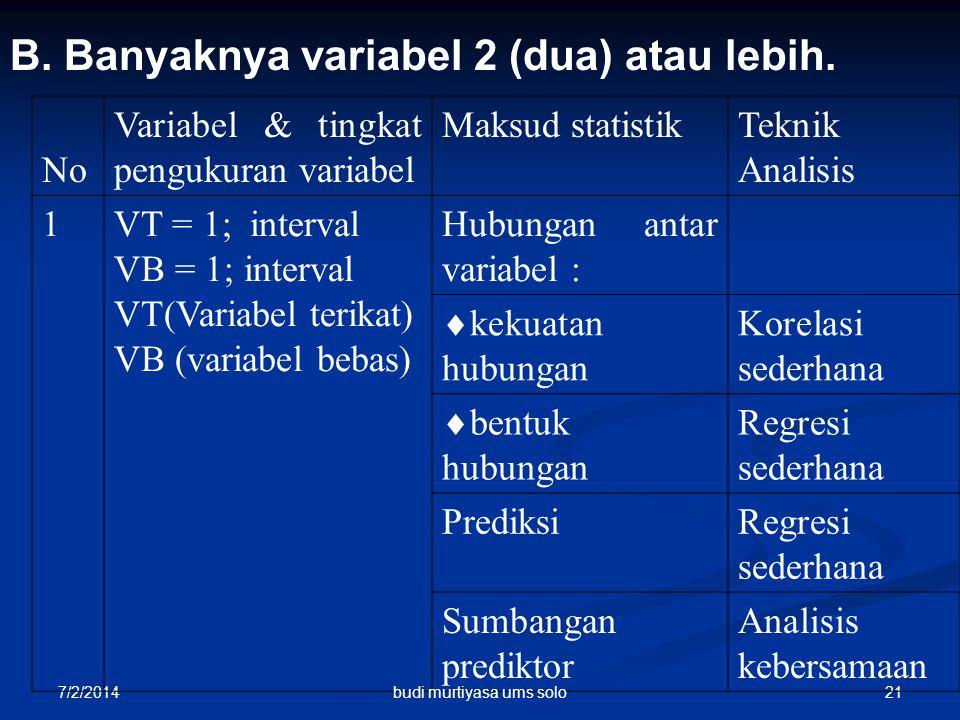 7/2/2014 21 B. Banyaknya variabel 2 (dua) atau lebih. No Variabel & tingkat pengukuran variabel Maksud statistikTeknik Analisis 1VT = 1; interval VB =