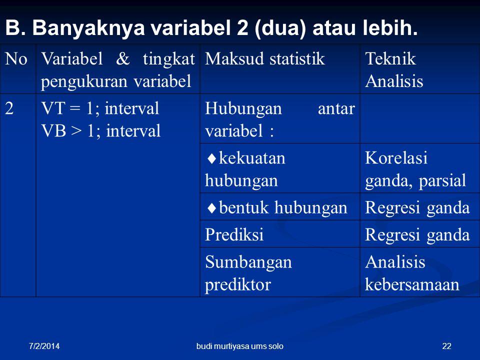 7/2/2014 22 B. Banyaknya variabel 2 (dua) atau lebih. NoVariabel & tingkat pengukuran variabel Maksud statistikTeknik Analisis 2VT = 1; interval VB >