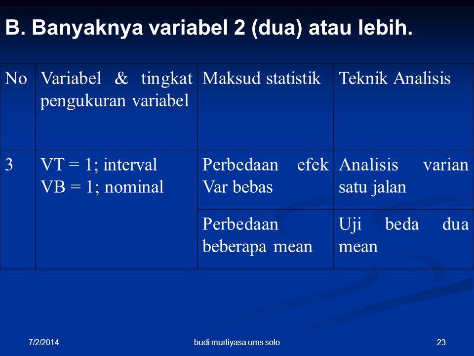 7/2/2014 23 B. Banyaknya variabel 2 (dua) atau lebih. NoVariabel & tingkat pengukuran variabel Maksud statistikTeknik Analisis 3VT = 1; interval VB =