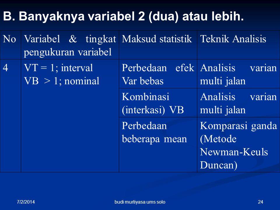 7/2/2014 24 B. Banyaknya variabel 2 (dua) atau lebih. NoVariabel & tingkat pengukuran variabel Maksud statistikTeknik Analisis 4VT = 1; interval VB >