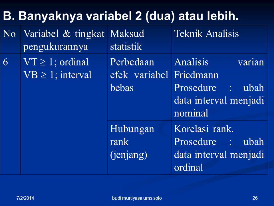 7/2/2014 26 B. Banyaknya variabel 2 (dua) atau lebih. NoVariabel & tingkat pengukurannya Maksud statistik Teknik Analisis 6 VT  1; ordinal VB  1; in