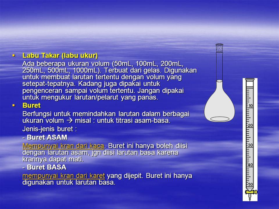  Labu Takar (labu ukur) Ada beberapa ukuran volum (50mL, 100mL, 200mL, 250mL, 500mL, 1000mL). Terbuat dari gelas. Digunakan untuk membuat larutan ter