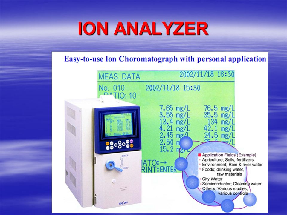 ION ANALYZER
