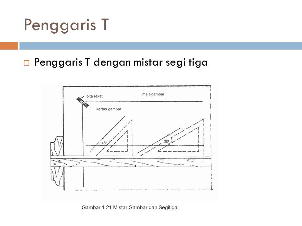 Penggaris T  Penggaris T dengan mistar segi tiga
