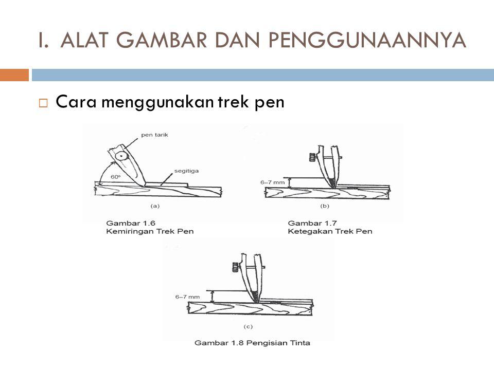  Cara menggunakan trek pen I.ALAT GAMBAR DAN PENGGUNAANNYA