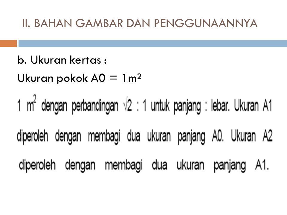 b. Ukuran kertas : Ukuran pokok A0 = 1m² II. BAHAN GAMBAR DAN PENGGUNAANNYA