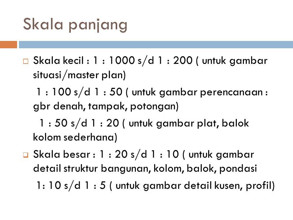Skala panjang  Skala kecil : 1 : 1000 s/d 1 : 200 ( untuk gambar situasi/master plan) 1 : 100 s/d 1 : 50 ( untuk gambar perencanaan : gbr denah, tamp