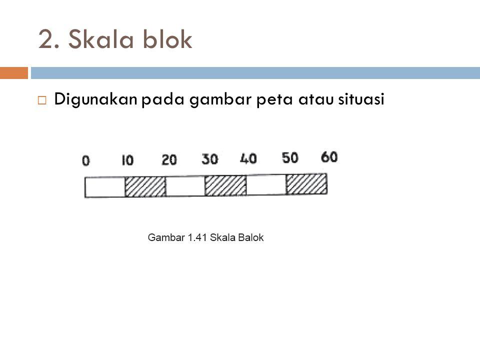 2. Skala blok  Digunakan pada gambar peta atau situasi