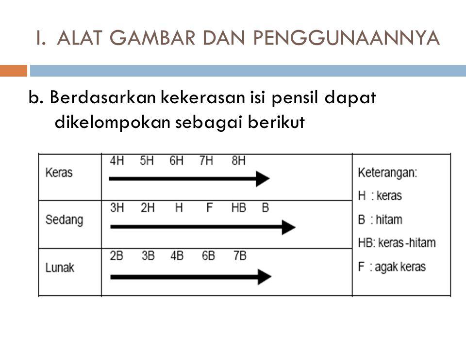 I.ALAT GAMBAR DAN PENGGUNAANNYA b. Berdasarkan kekerasan isi pensil dapat dikelompokan sebagai berikut