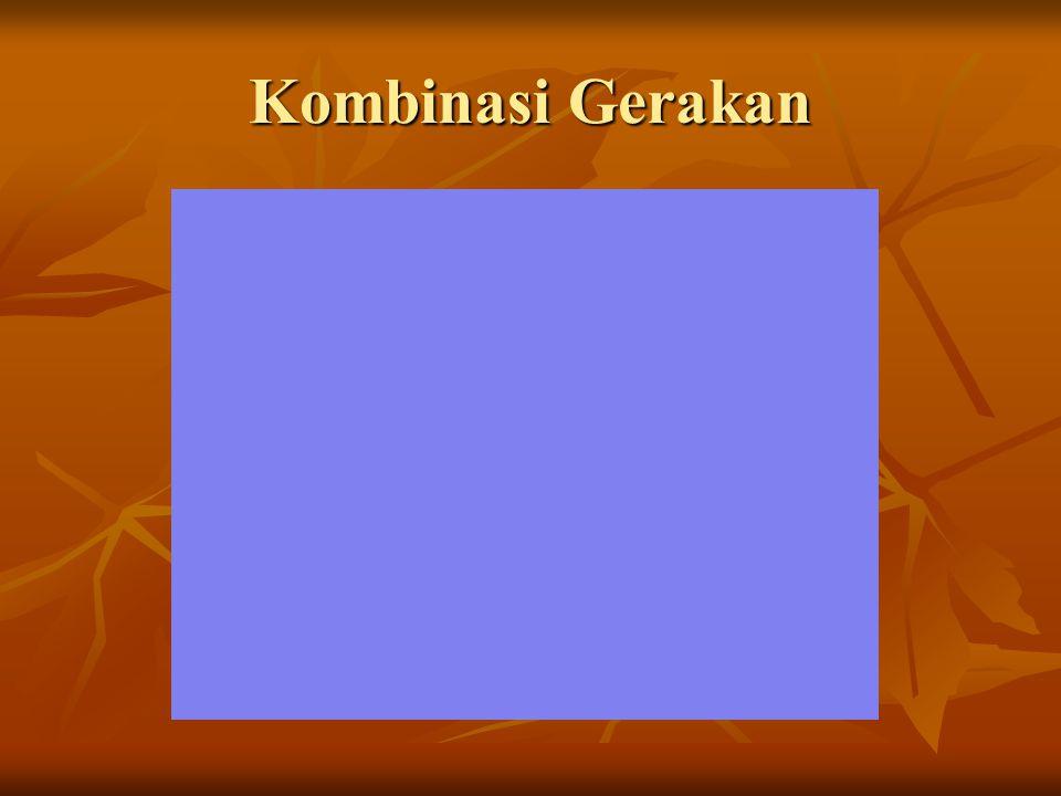 Daftar Pustaka ► Roji.Pendidikan Jasmani dan Kesehatan 1.1997.Jakarta:PT Intan Pariwara.