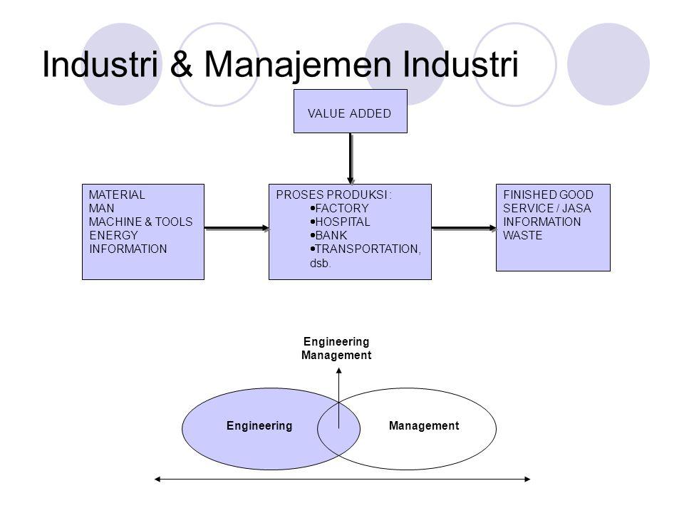 Kenapa IE (Industrial Engineering) Muncul.