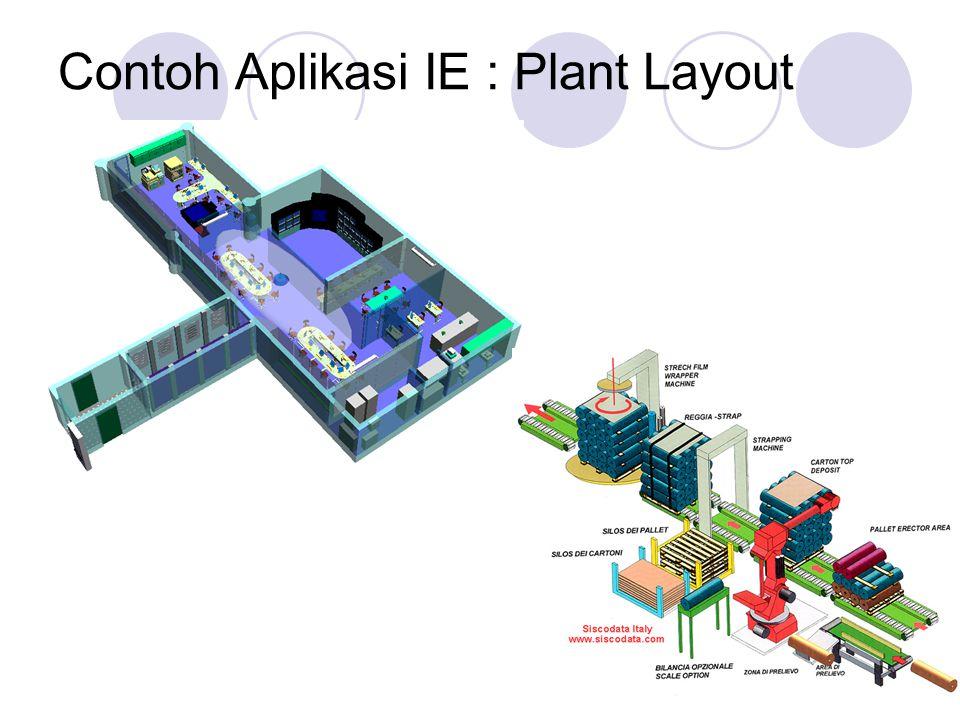 Contoh Aplikasi IE : Plant Layout