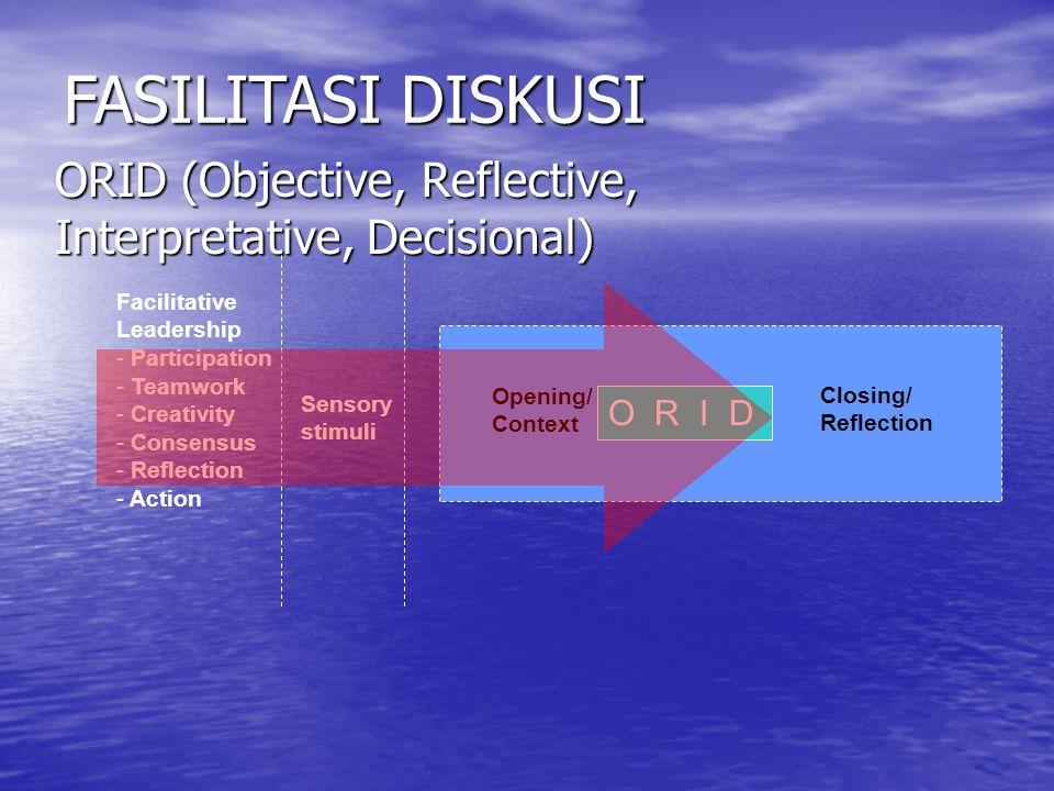 ORID (Objective, Reflective, Interpretative, Decisional) O R I D Opening/ Context Closing/ Reflection Sensory stimuli Facilitative Leadership - Participation - Teamwork - Creativity - Consensus - Reflection - Action FASILITASI DISKUSI