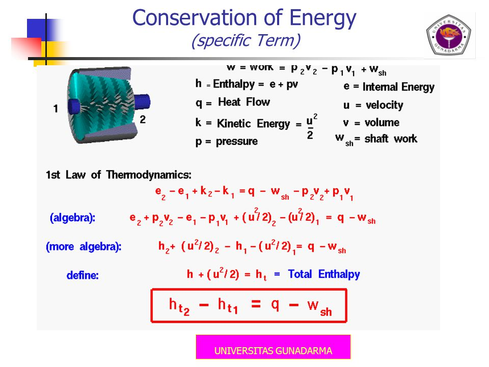 UNIVERSITAS GUNADARMA Conservation of Energy (specific Term)