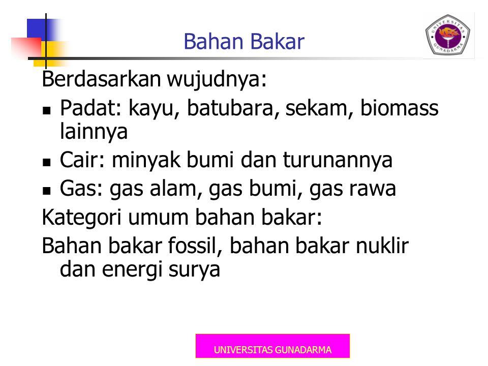 UNIVERSITAS GUNADARMA Bahan Bakar Berdasarkan wujudnya:  Padat: kayu, batubara, sekam, biomass lainnya  Cair: minyak bumi dan turunannya  Gas: gas