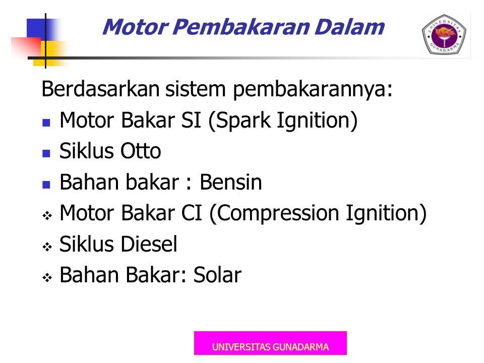 UNIVERSITAS GUNADARMA Motor Pembakaran Dalam Berdasarkan sistem pembakarannya:  Motor Bakar SI (Spark Ignition)  Siklus Otto  Bahan bakar : Bensin