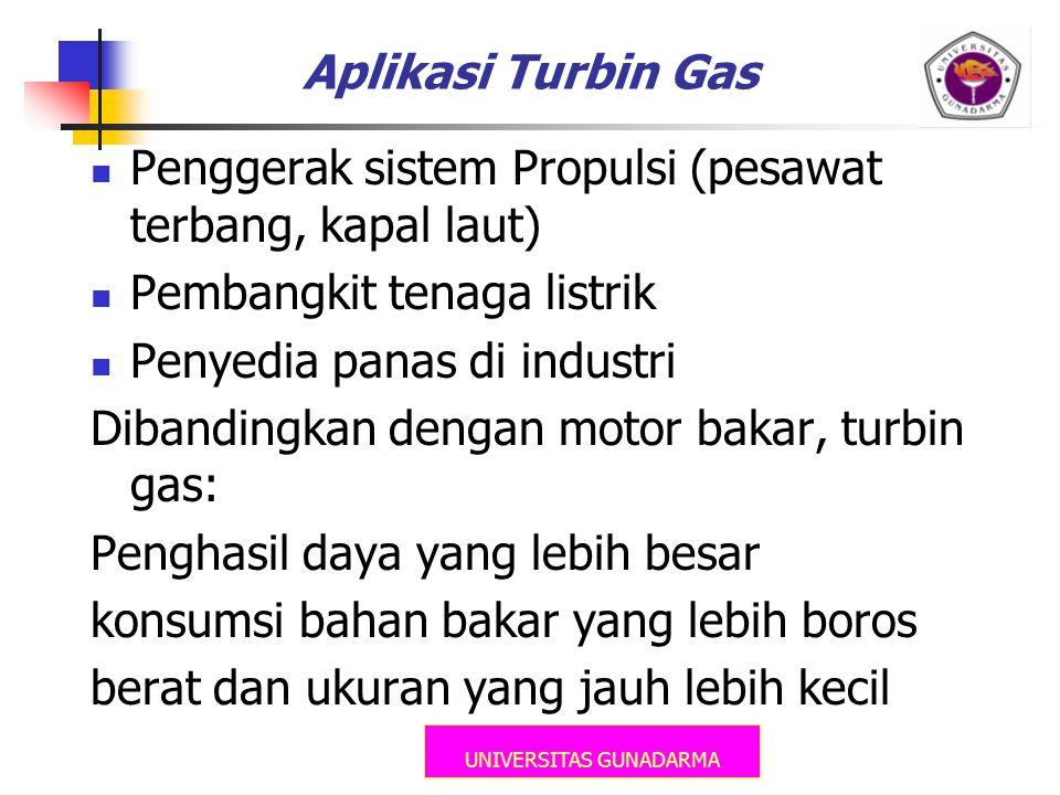 UNIVERSITAS GUNADARMA Aplikasi Turbin Gas  Penggerak sistem Propulsi (pesawat terbang, kapal laut)  Pembangkit tenaga listrik  Penyedia panas di in