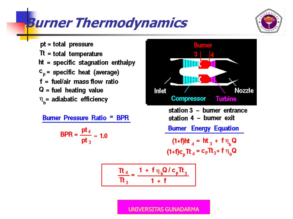 UNIVERSITAS GUNADARMA Burner Thermodynamics