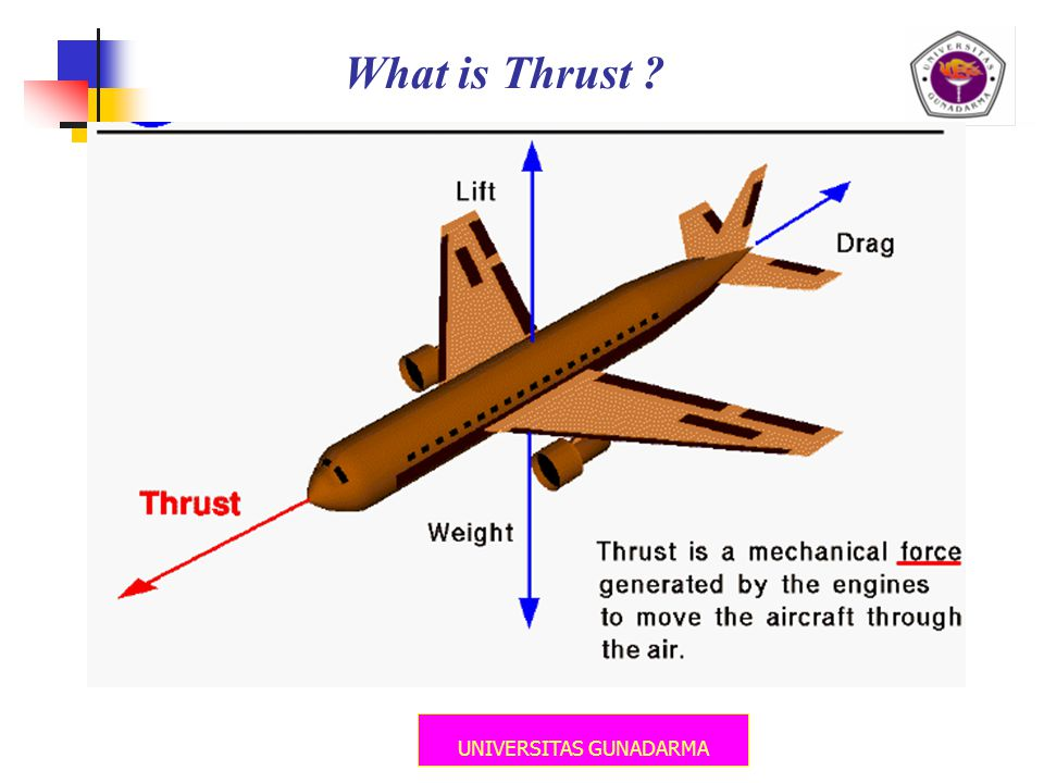 UNIVERSITAS GUNADARMA What is Thrust ?