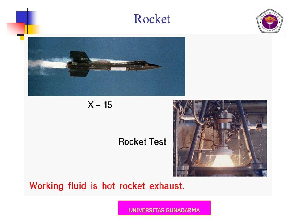 UNIVERSITAS GUNADARMA Rocket