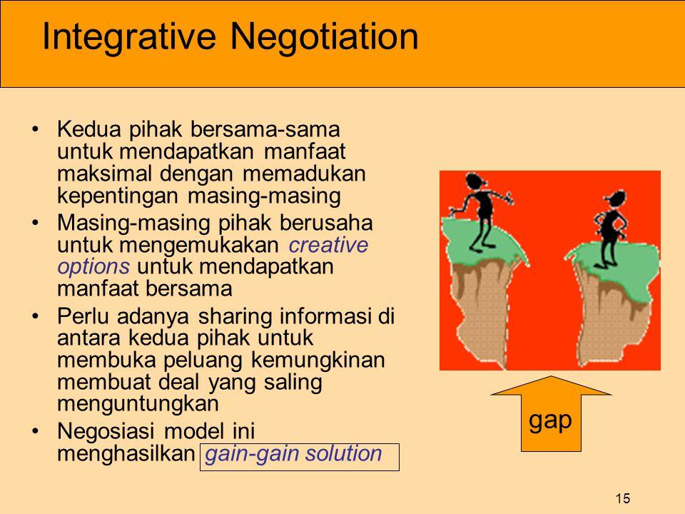 15 Integrative Negotiation •Kedua pihak bersama-sama untuk mendapatkan manfaat maksimal dengan memadukan kepentingan masing-masing •Masing-masing pihak berusaha untuk mengemukakan creative options untuk mendapatkan manfaat bersama •Perlu adanya sharing informasi di antara kedua pihak untuk membuka peluang kemungkinan membuat deal yang saling menguntungkan •Negosiasi model ini menghasilkan gain-gain solution gap