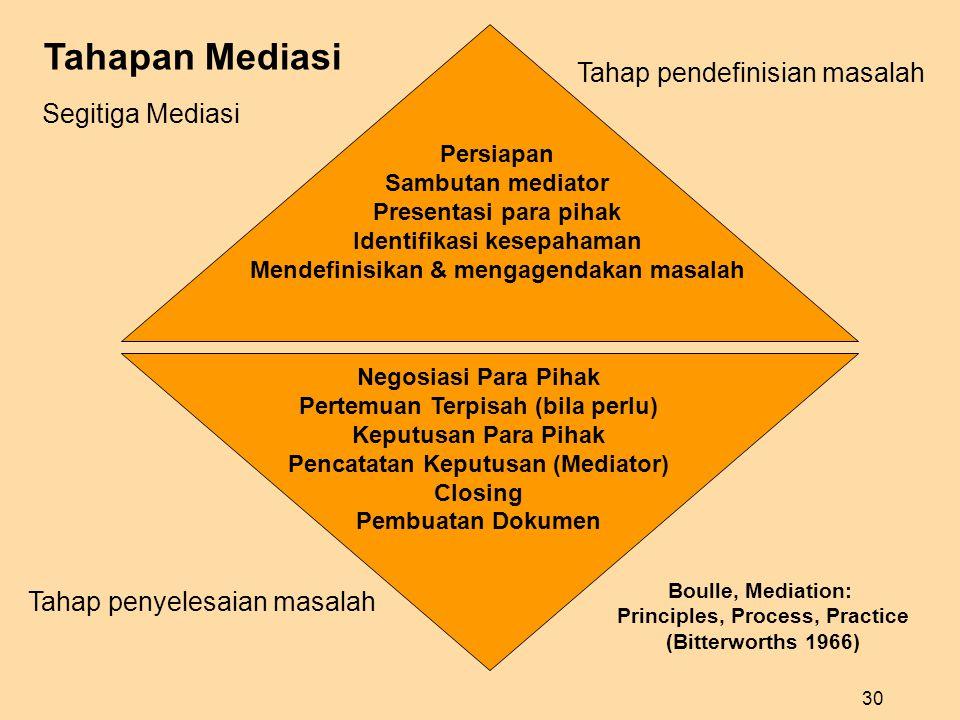30 Persiapan Sambutan mediator Presentasi para pihak Identifikasi kesepahaman Mendefinisikan & mengagendakan masalah Negosiasi Para Pihak Pertemuan Te
