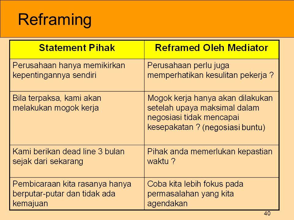 40 Reframing (negosiasi buntu)