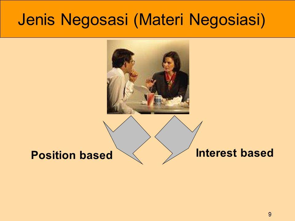 9 Jenis Negosasi (Materi Negosiasi) Position based Interest based