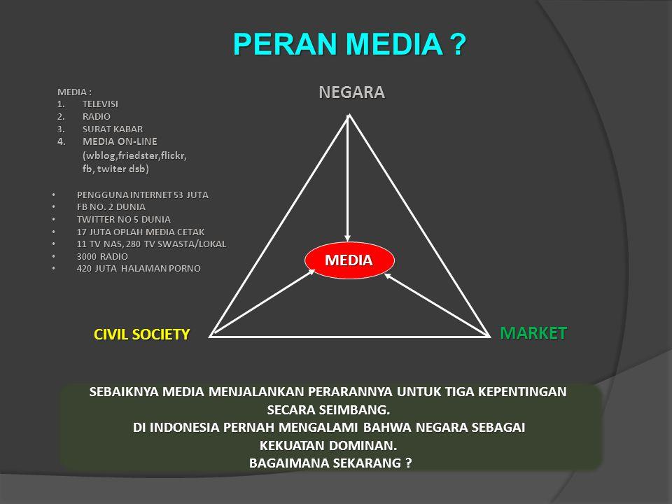 MEDIA NEGARA CIVIL SOCIETY MARKET SEBAIKNYA MEDIA MENJALANKAN PERARANNYA UNTUK TIGA KEPENTINGAN SECARA SEIMBANG.