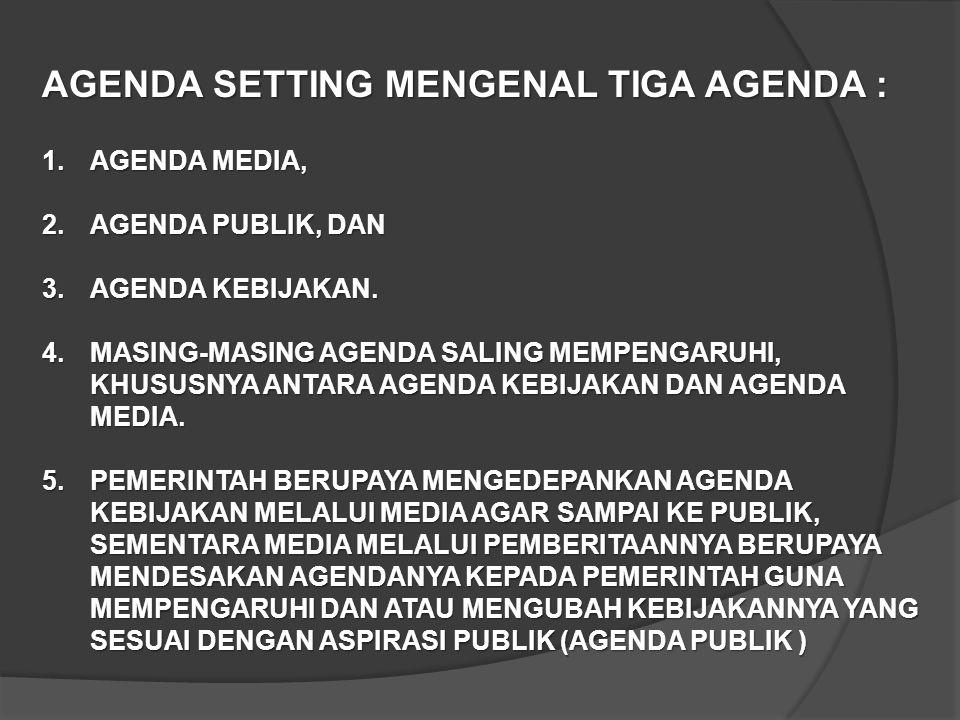 AGENDA SETTING MENGENAL TIGA AGENDA : 1.AGENDA MEDIA, 2.AGENDA PUBLIK, DAN 3.AGENDA KEBIJAKAN.