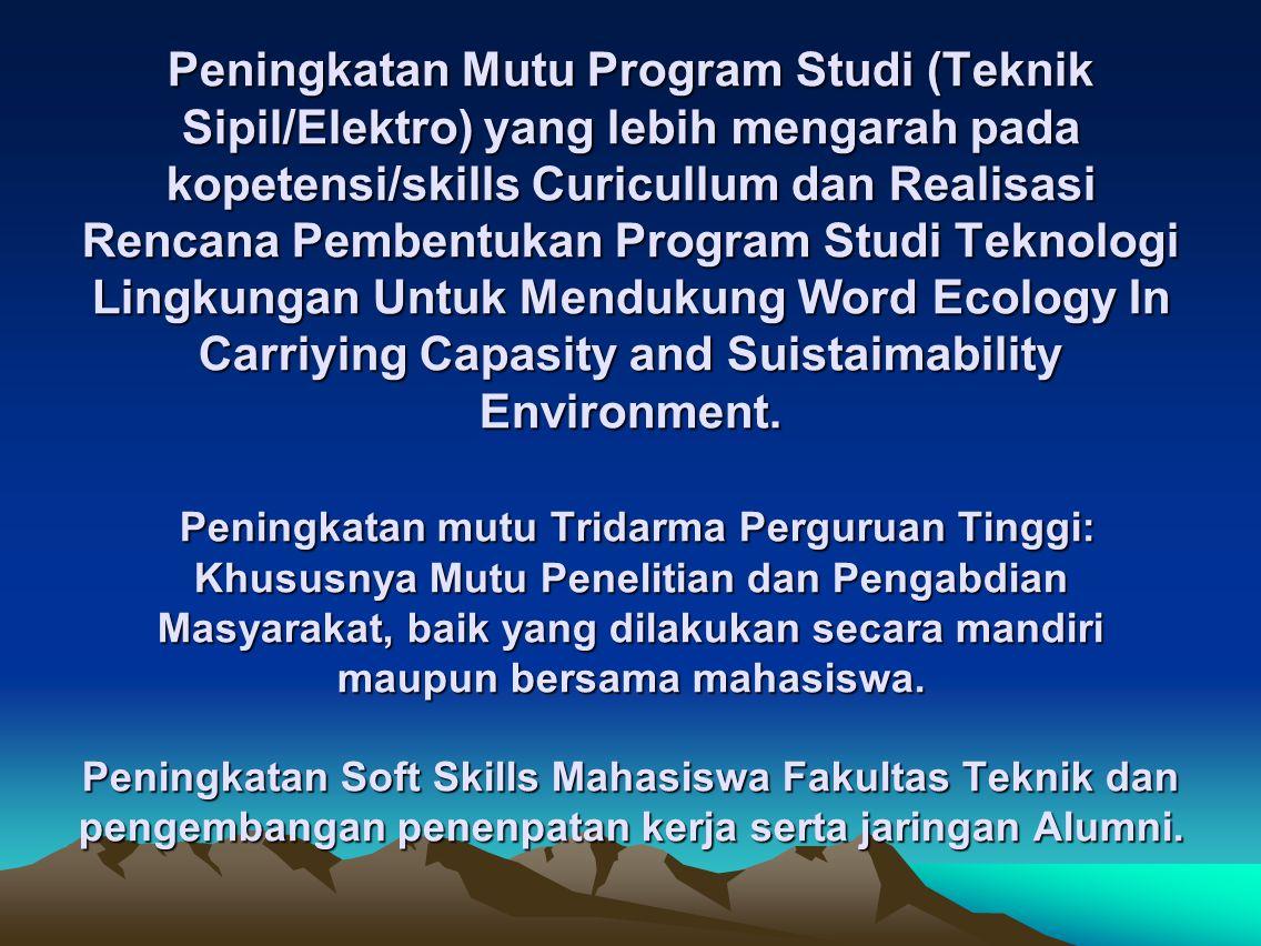 Peningkatan Mutu Program Studi (Teknik Sipil/Elektro) yang lebih mengarah pada kopetensi/skills Curicullum dan Realisasi Rencana Pembentukan Program Studi Teknologi Lingkungan Untuk Mendukung Word Ecology In Carriying Capasity and Suistaimability Environment.