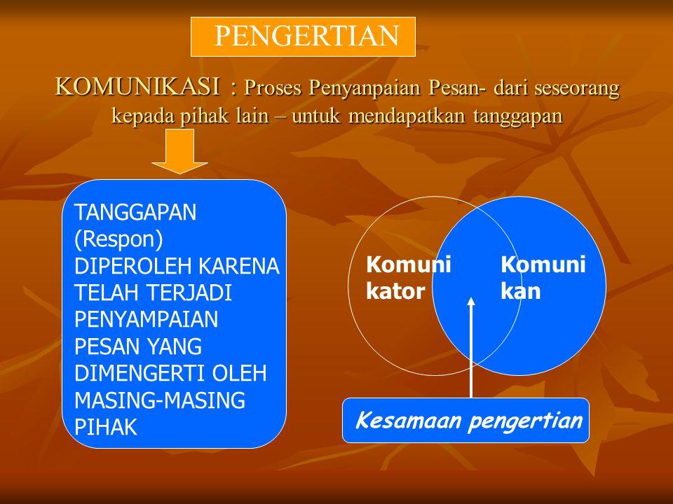 K I E Mengenali KIE, Konsep Dasar, Langkah- langkah, Perinsip, Proses' Bentuk-bentuk,Penyusunan Isi Pesan dan Hambatan