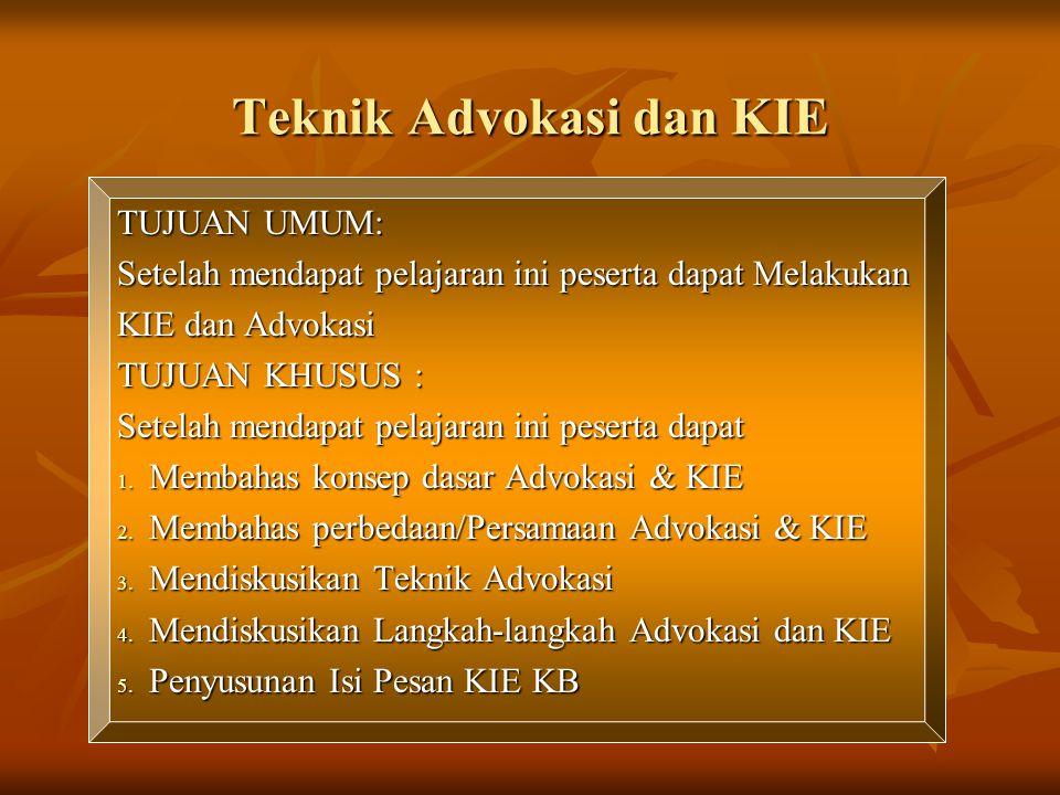 Teknik KIE & Advokasi  DISAMPAIKAN PADA ORIENTASI TEKNIK KIE KKB BAGI TPK SE KOTA BANDUNG  Oleh :  Hj. Yeyet Herawati, S.H., M.Si  Bidang Latbang