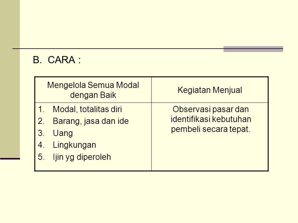 B. CARA : Mengelola Semua Modal dengan Baik Kegiatan Menjual 1.Modal, totalitas diri 2.Barang, jasa dan ide 3.Uang 4.Lingkungan 5.Ijin yg diperoleh Ob