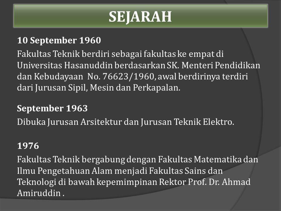 SEJARAH 1976 Fakultas Teknik bergabung dengan Fakultas Matematika dan Ilmu Pengetahuan Alam menjadi Fakultas Sains dan Teknologi di bawah kepemimpinan